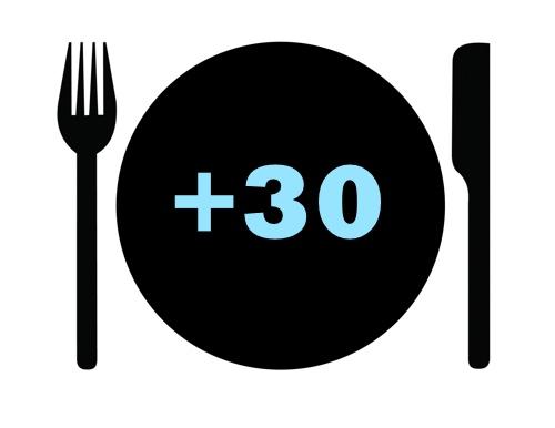 Żywność odpowiednia dla twojego wieku 30 lat